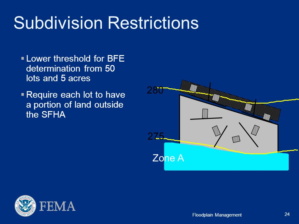 Subdivision Restrictions