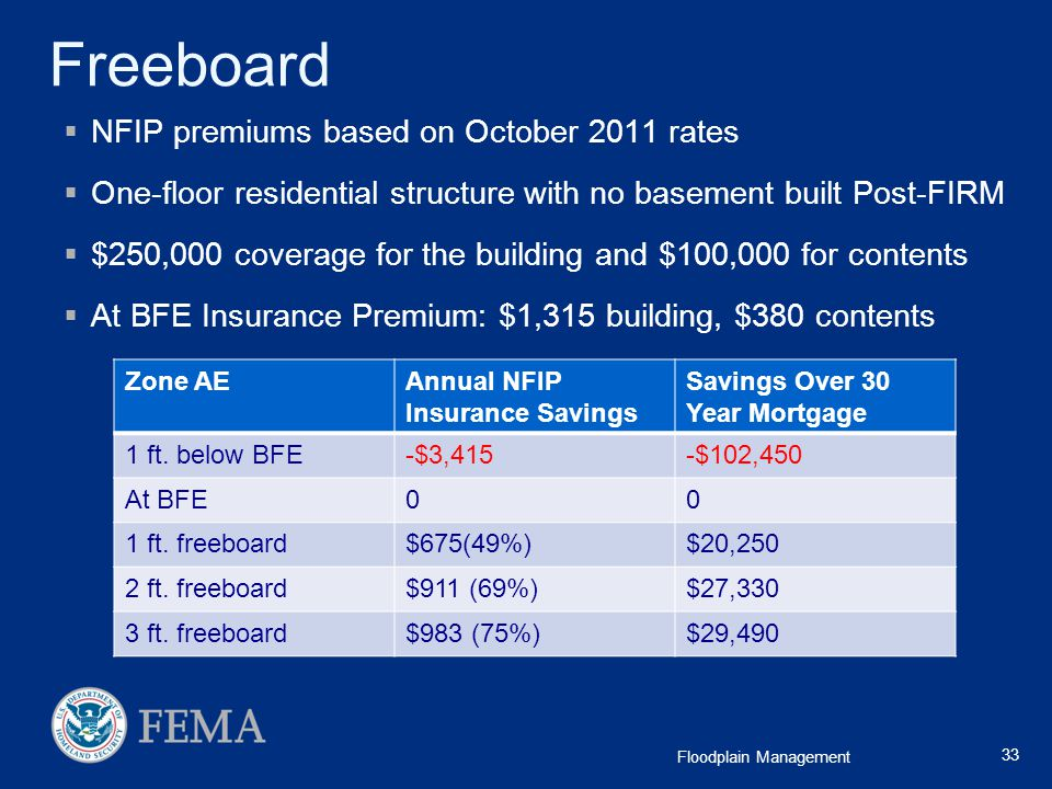 Freeboard 1 NFIP premiums based on October 2011 rates