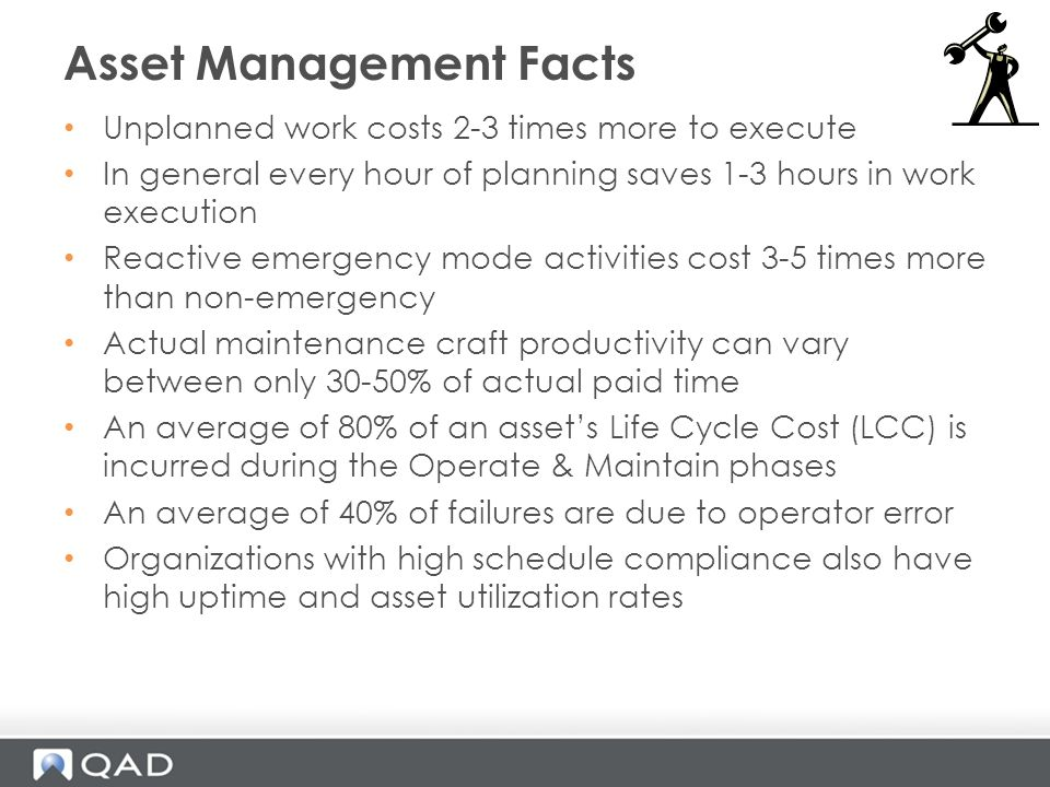 Asset Management Facts