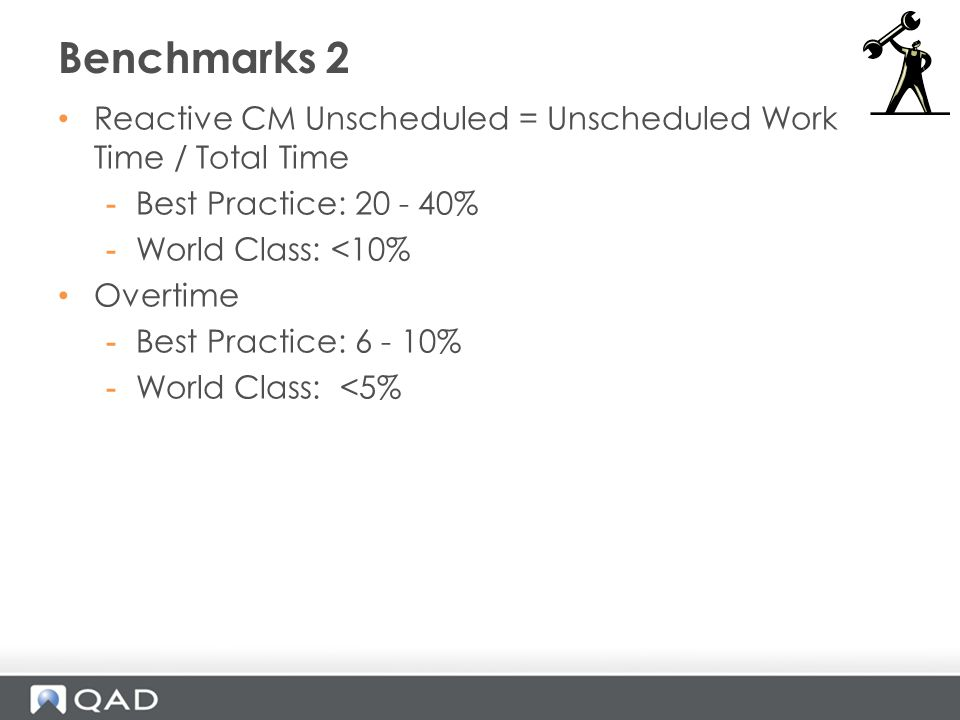 Benchmarks 2 Reactive CM Unscheduled = Unscheduled Work Time / Total Time. Best Practice: %