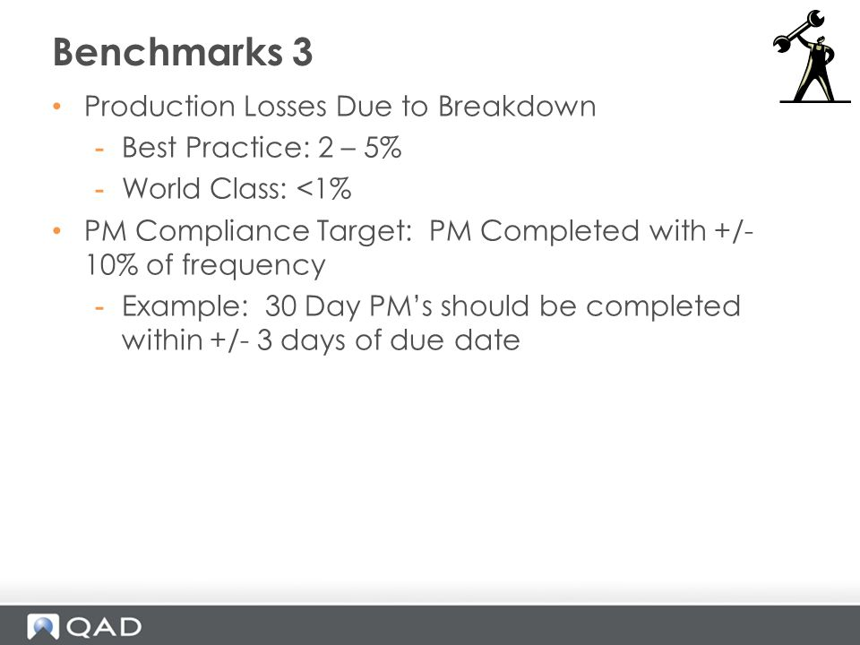 Benchmarks 3 Production Losses Due to Breakdown Best Practice: 2 – 5%
