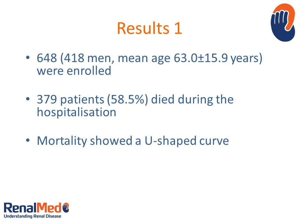 Results 1 648 (418 men, mean age 63.0±15.9 years) were enrolled