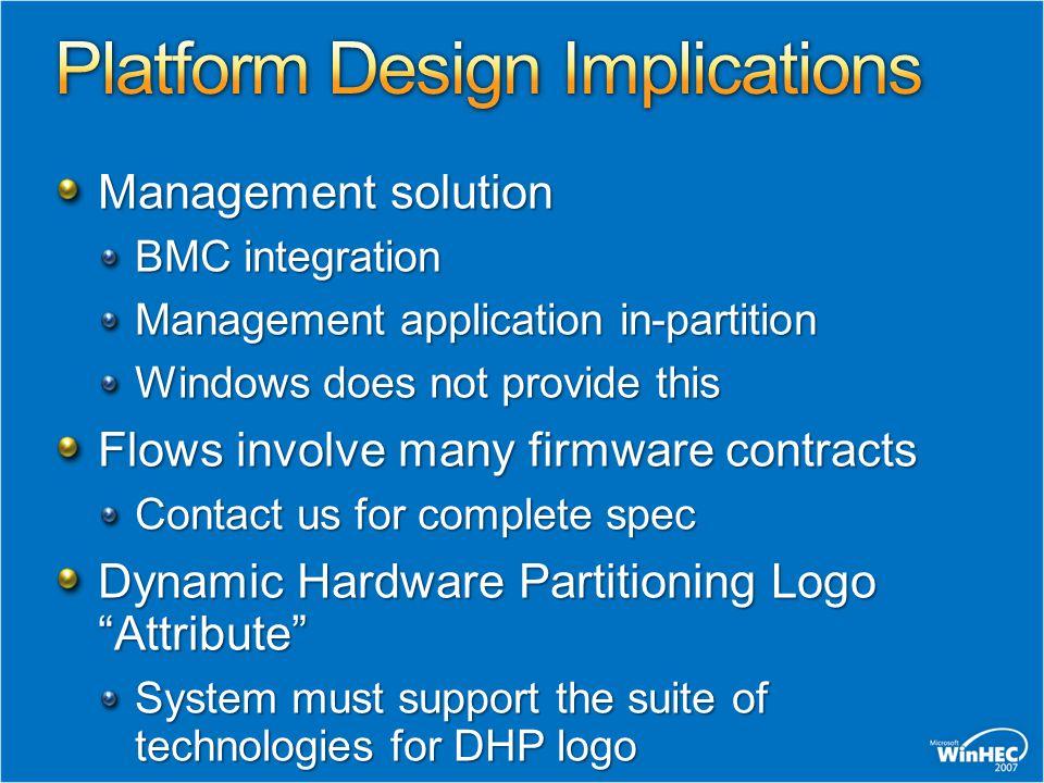 Platform Design Implications