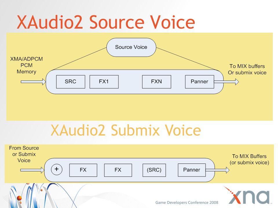 XAudio2 Source Voice XAudio2 Submix Voice