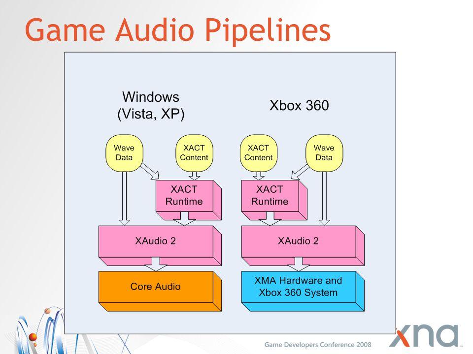 4/1/2017 4:16 PM Game Audio Pipelines