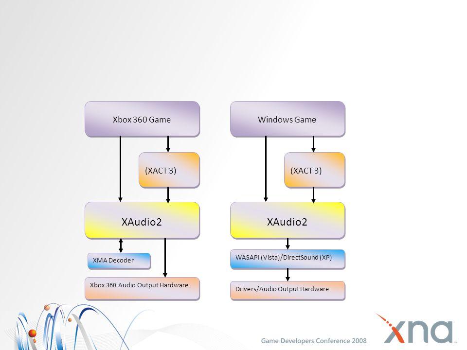 XAudio2 XAudio2 Xbox 360 Game Windows Game (XACT 3) (XACT 3)