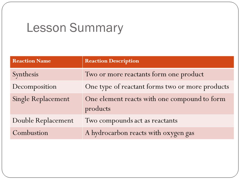 Lesson Summary Synthesis Two or more reactants form one product
