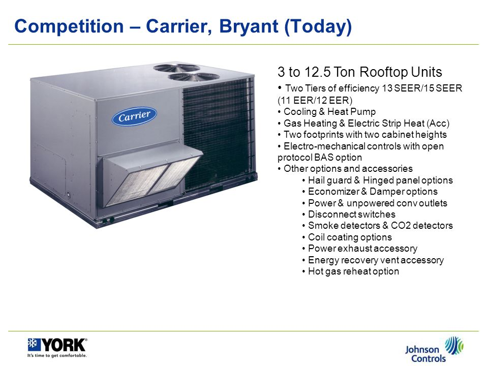 Competition – Carrier, Bryant (Today)
