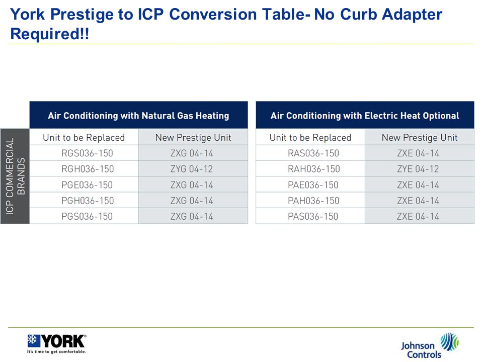 York Prestige to ICP Conversion Table- No Curb Adapter Required!!