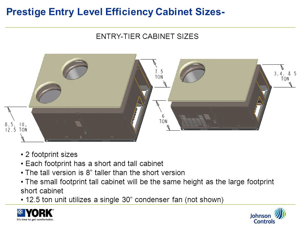 Prestige Entry Level Efficiency Cabinet Sizes-