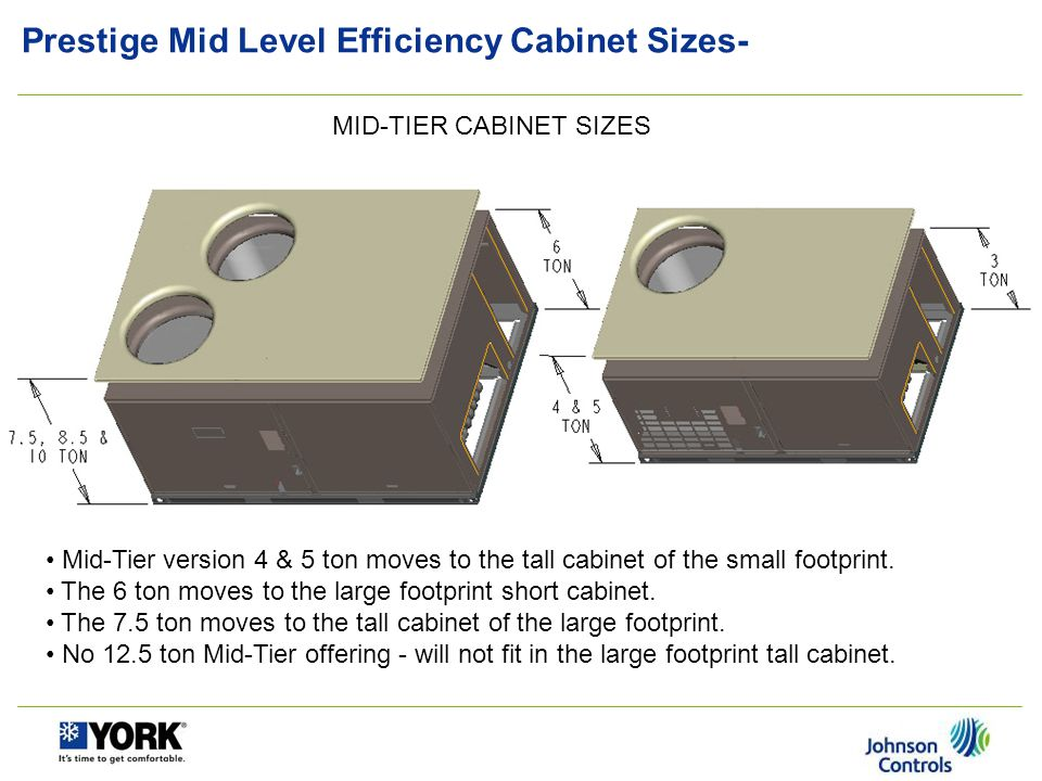 Prestige Mid Level Efficiency Cabinet Sizes-