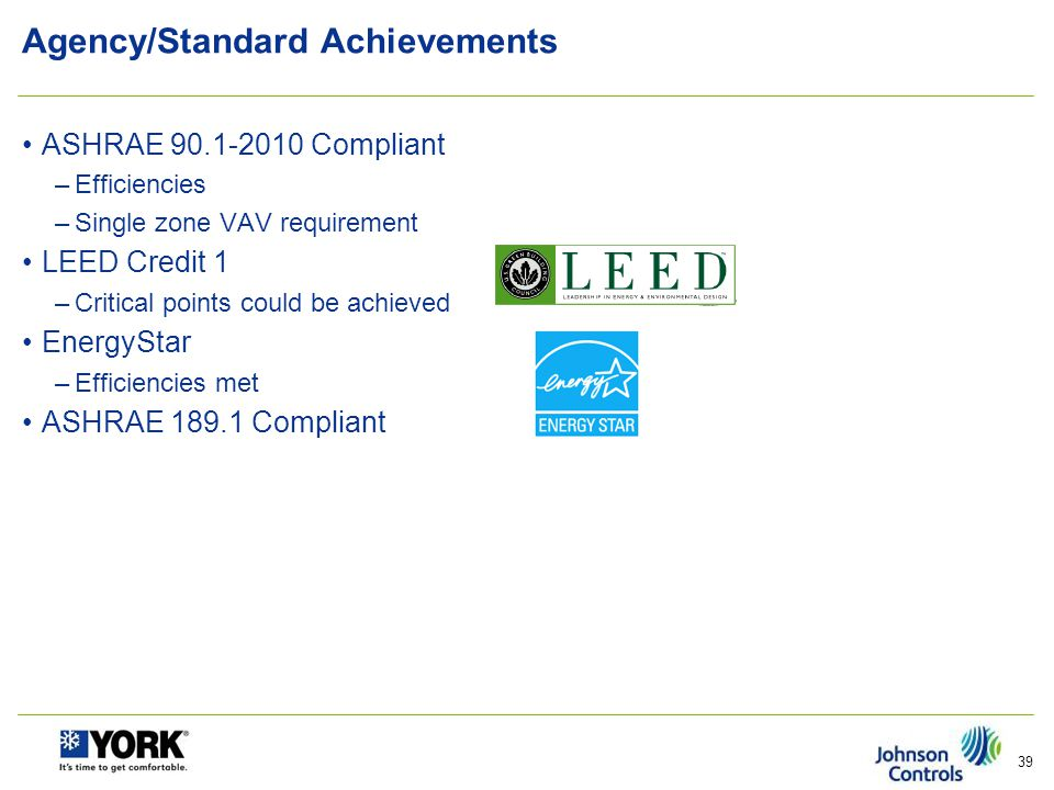 Agency/Standard Achievements