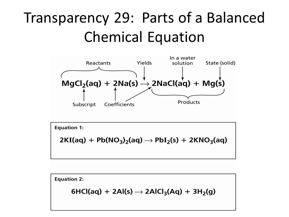 Teaching transparency worksheet 30 balancing chemical equations answers