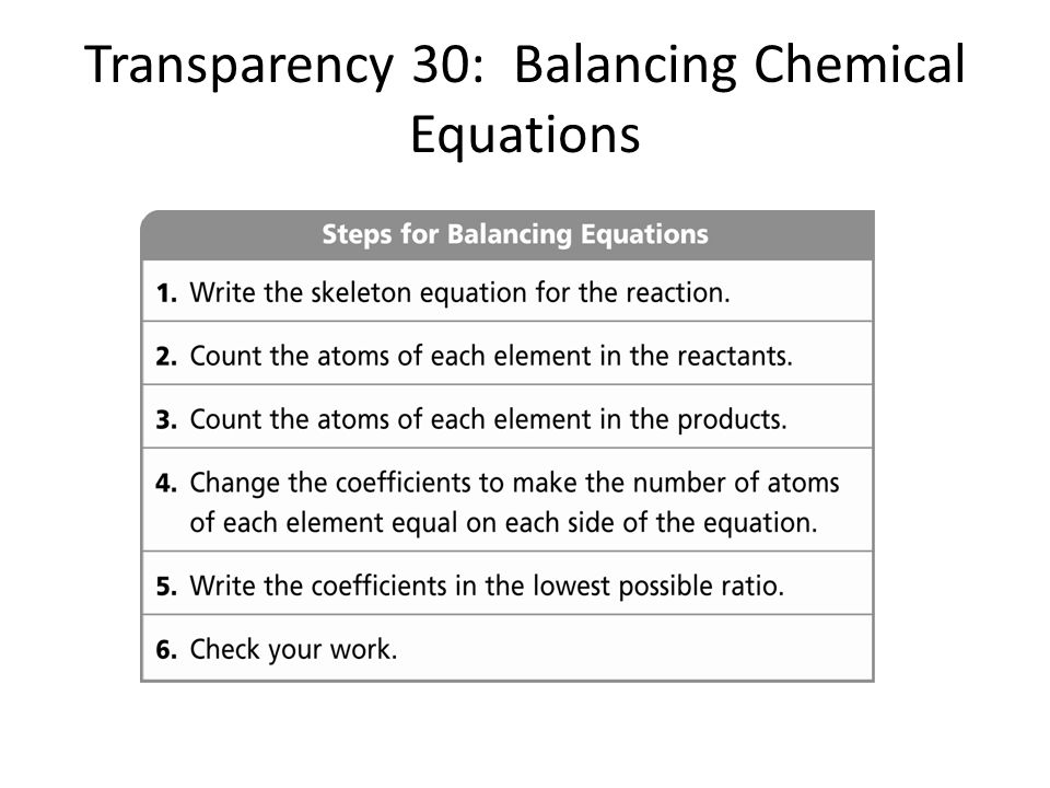 Transparency 30: Balancing Chemical Equations