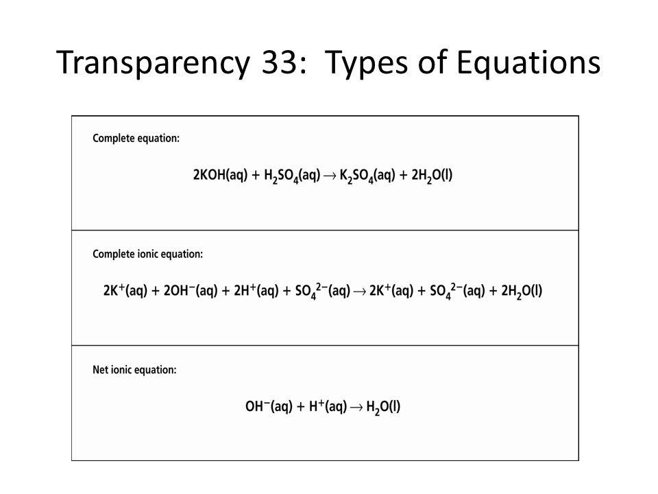 Transparency 33: Types of Equations