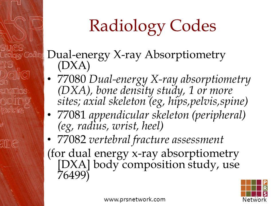 Radiology Codes Dual-energy X-ray Absorptiometry (DXA)