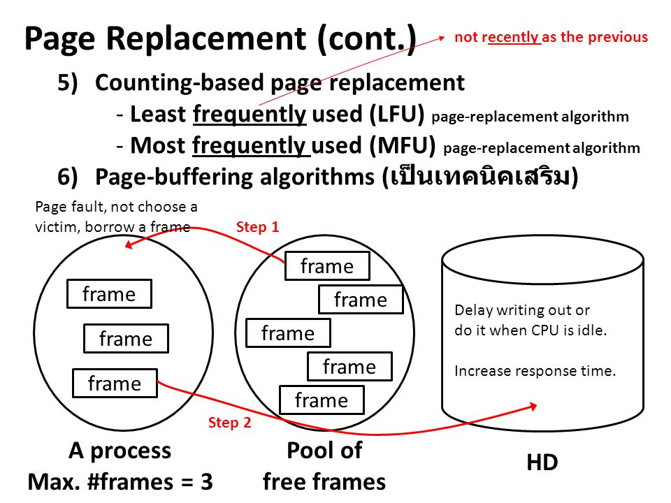 Page Replacement (cont.)