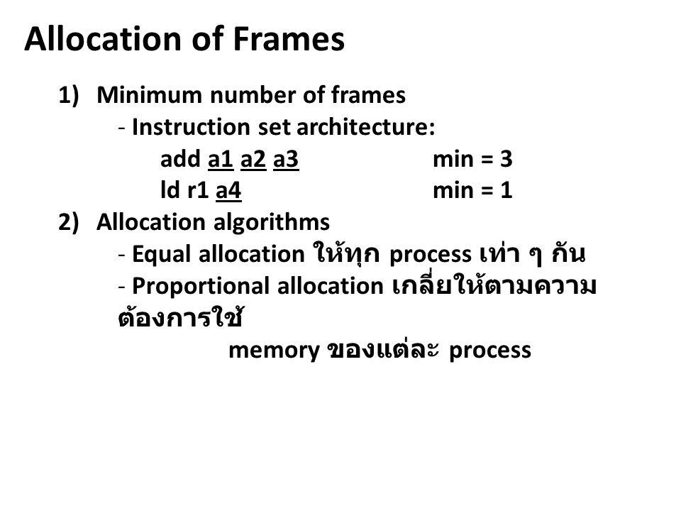 Allocation of Frames 1) Minimum number of frames