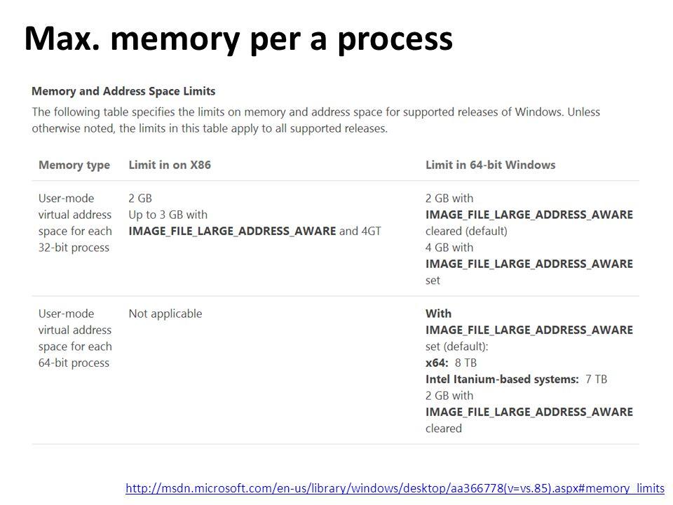 Max. memory per a process