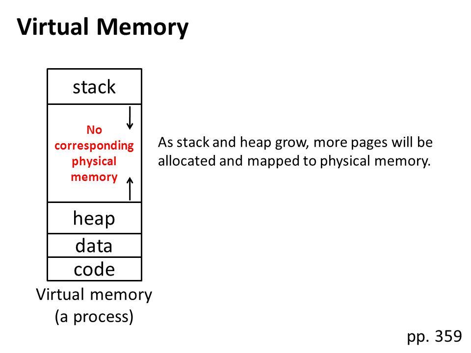 No corresponding physical memory