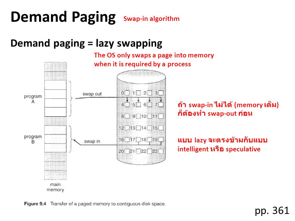 Demand Paging Demand paging = lazy swapping pp. 361 Swap-in algorithm
