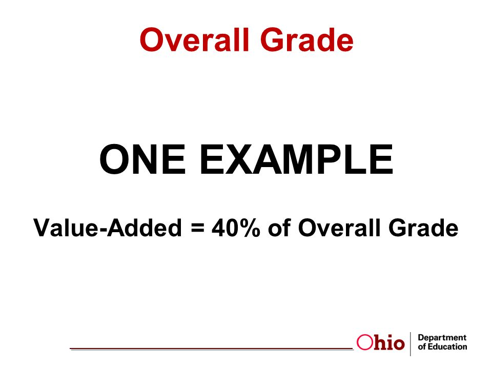 Value-Added = 40% of Overall Grade