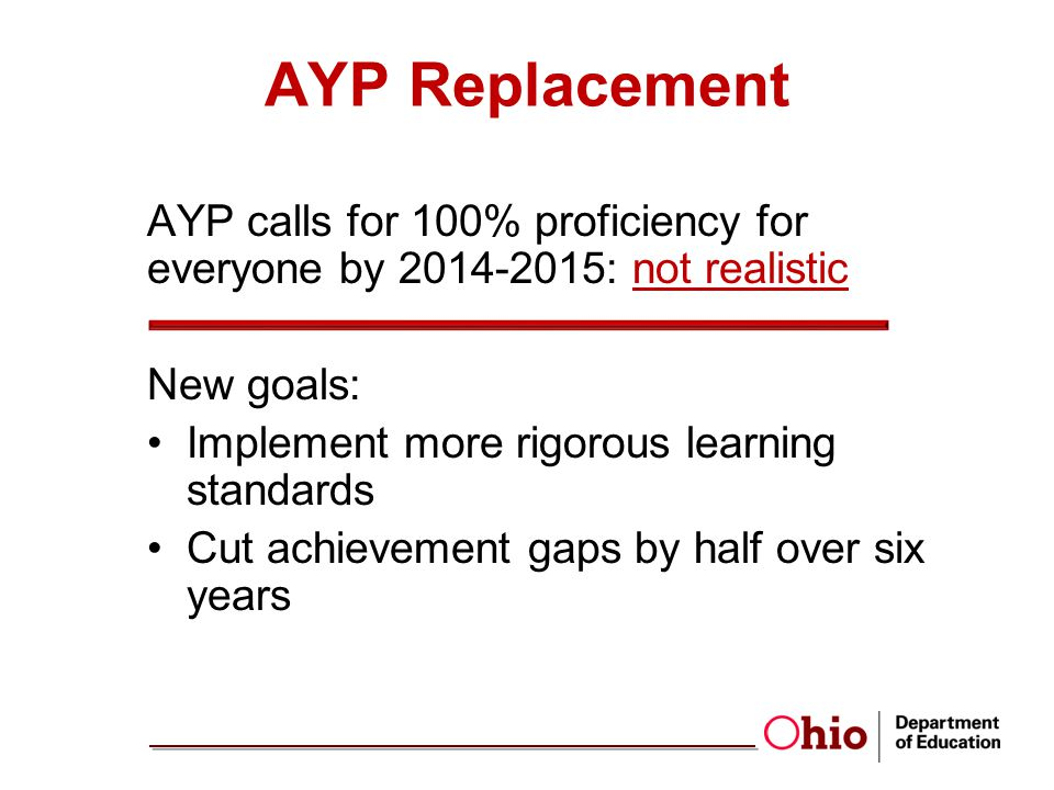 4/1/2017 AYP Replacement. AYP calls for 100% proficiency for everyone by 2014-2015: not realistic.