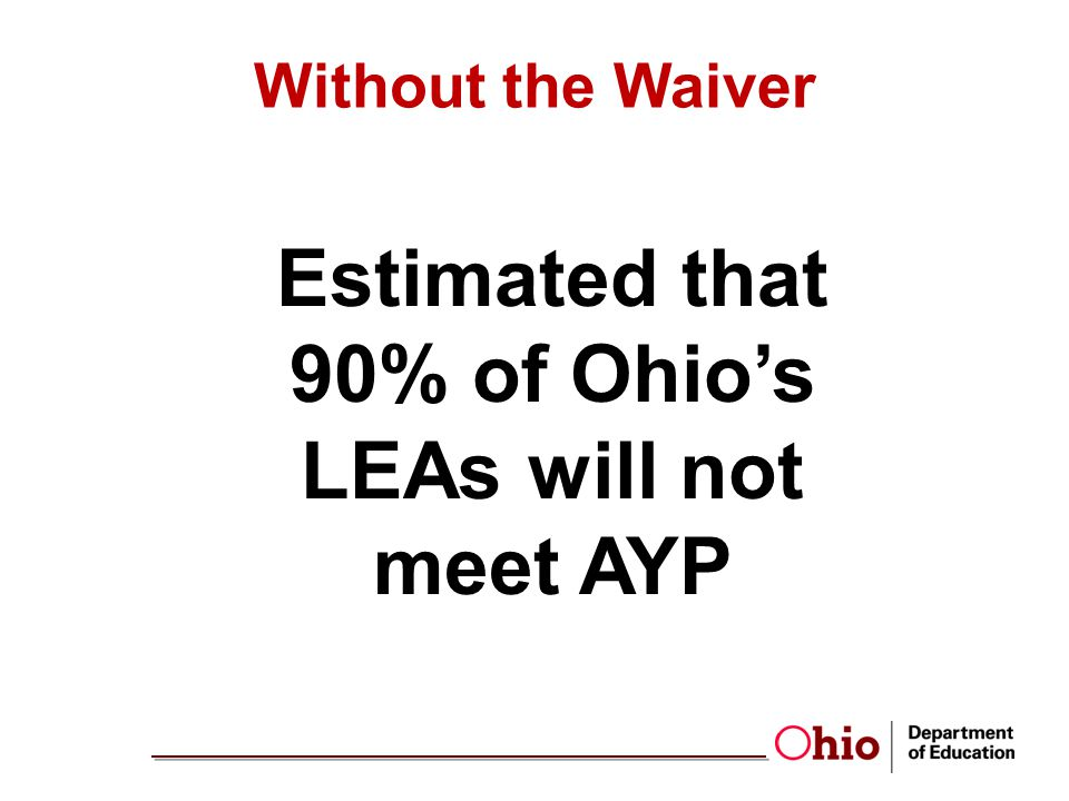 Estimated that 90% of Ohio's LEAs will not meet AYP