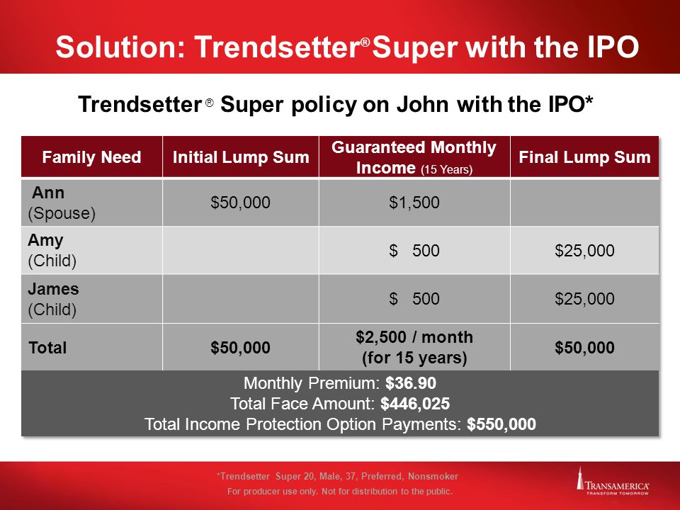 Solution: Trendsetter® Super with the IPO