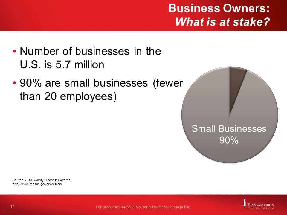 Business Owners: What is at stake