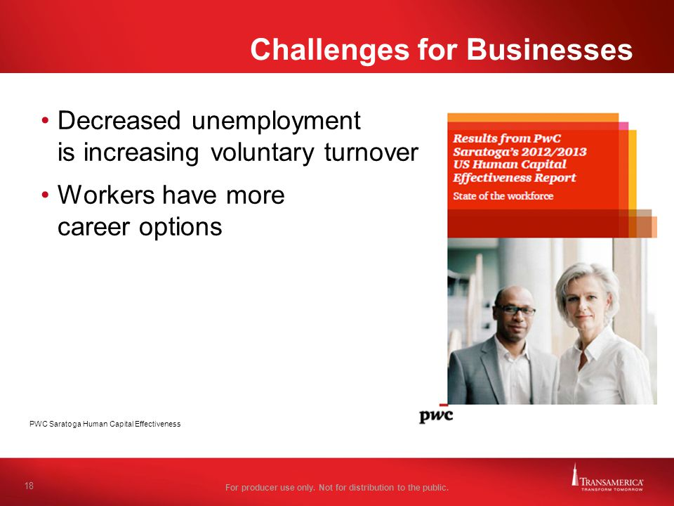Challenges for Businesses
