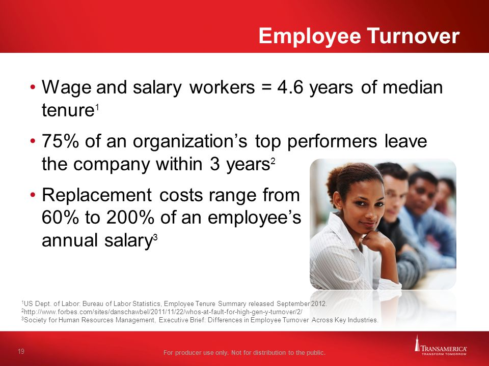 Employee Turnover Wage and salary workers = 4.6 years of median tenure1. 75% of an organization's top performers leave the company within 3 years2.