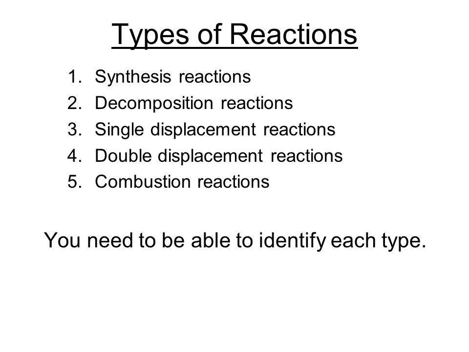 Types of Reactions You need to be able to identify each type.