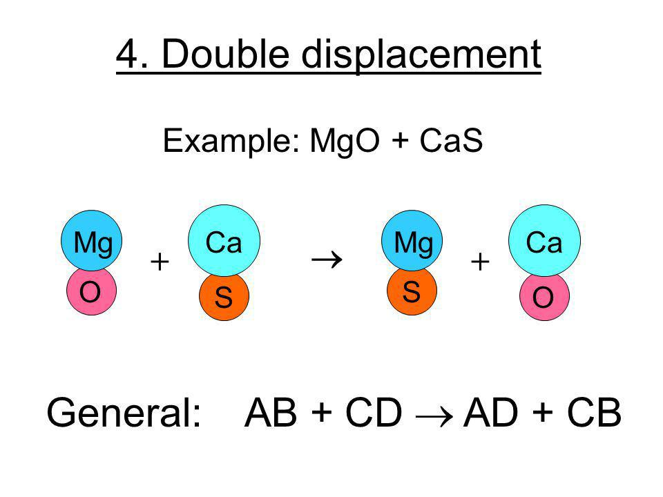 4. Double displacement General: AB + CD  AD + CB Example: MgO + CaS 