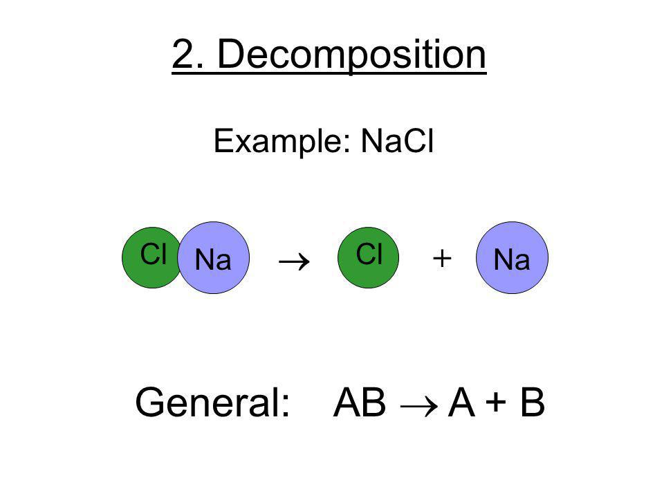 2. Decomposition Example: NaCl  Cl Na Cl + Na General: AB  A + B