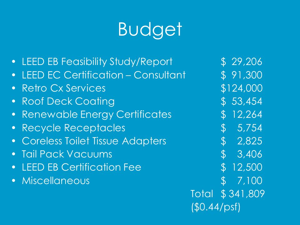 Budget LEED EB Feasibility Study/Report $ 29,206