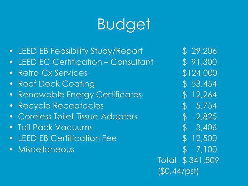 Budget LEED EB Feasibility Study/Report $ 29,206