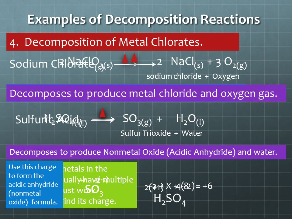 Examples of Decomposition Reactions