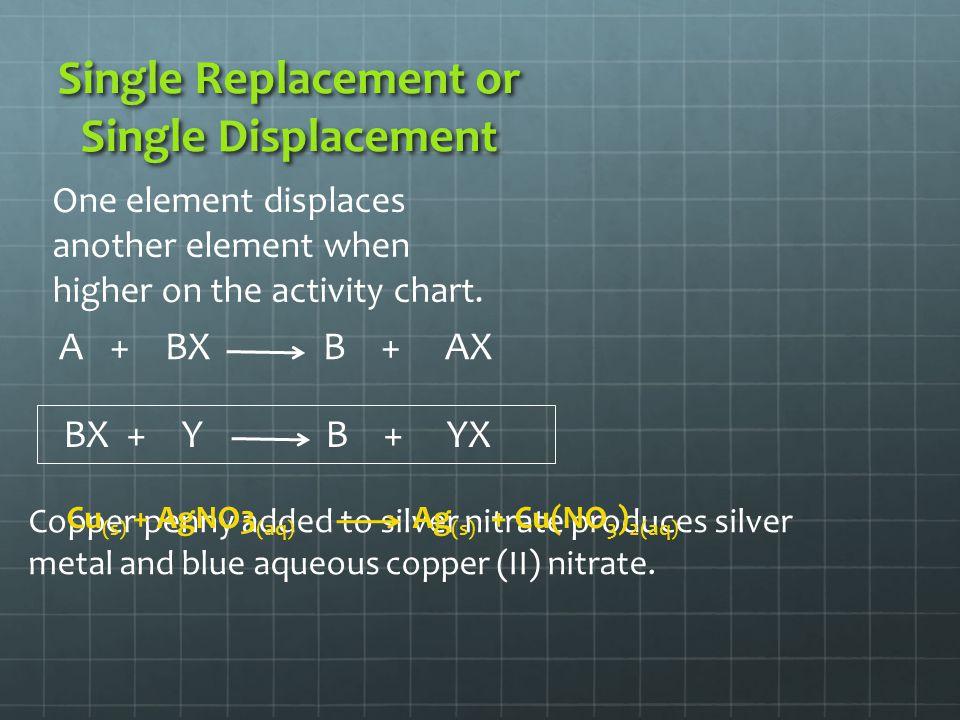 Single Replacement or Single Displacement