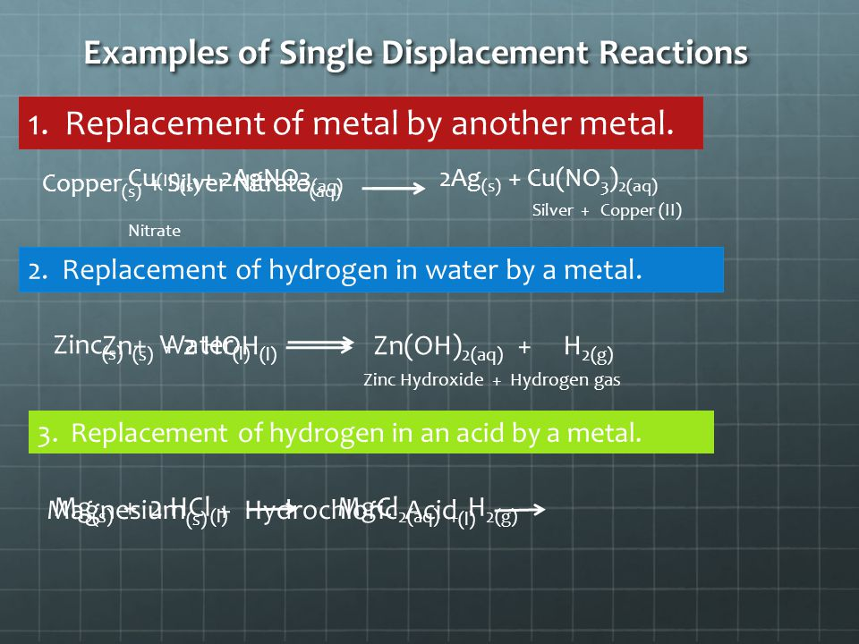 Examples of Single Displacement Reactions