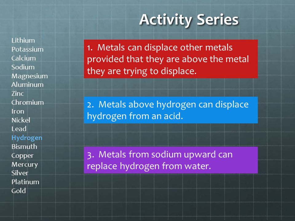 Activity Series Lithium. Potassium. Calcium. Sodium. Magnesium. Aluminum. Zinc. Chromium. Iron.