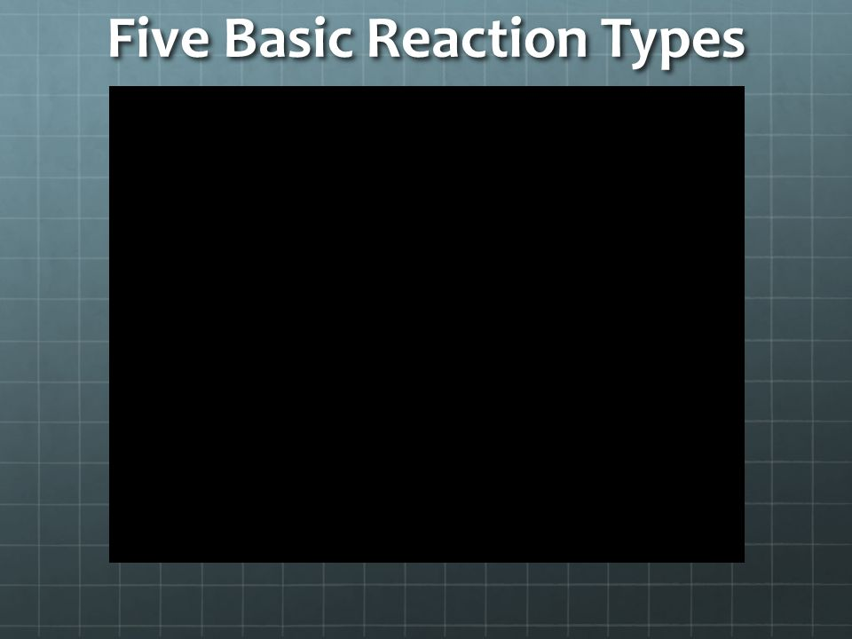 Five Basic Reaction Types