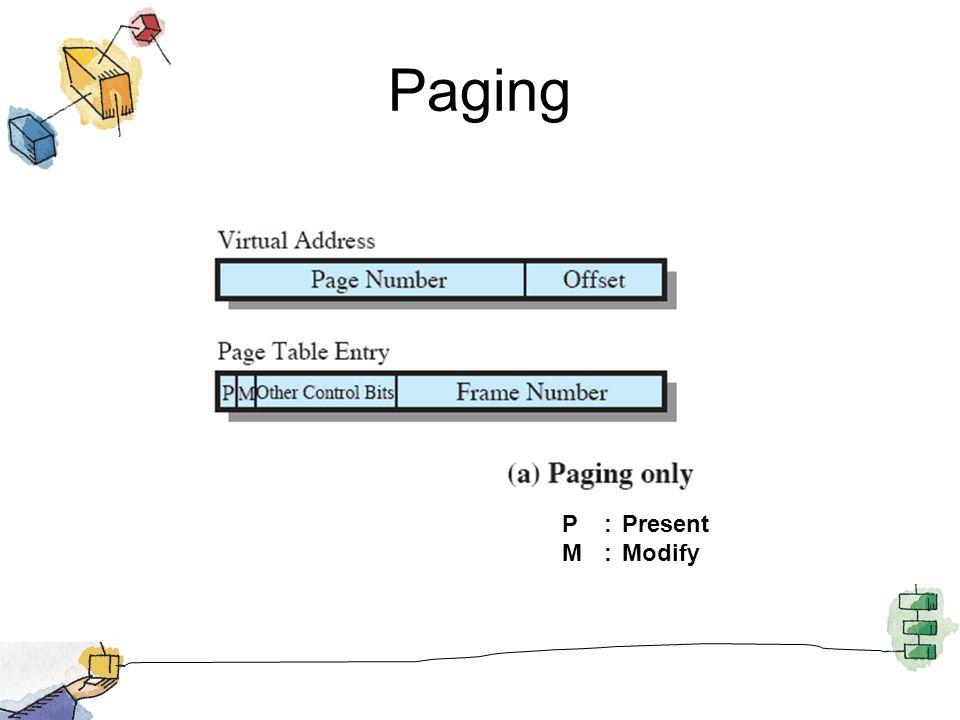 Paging P : Present M : Modify