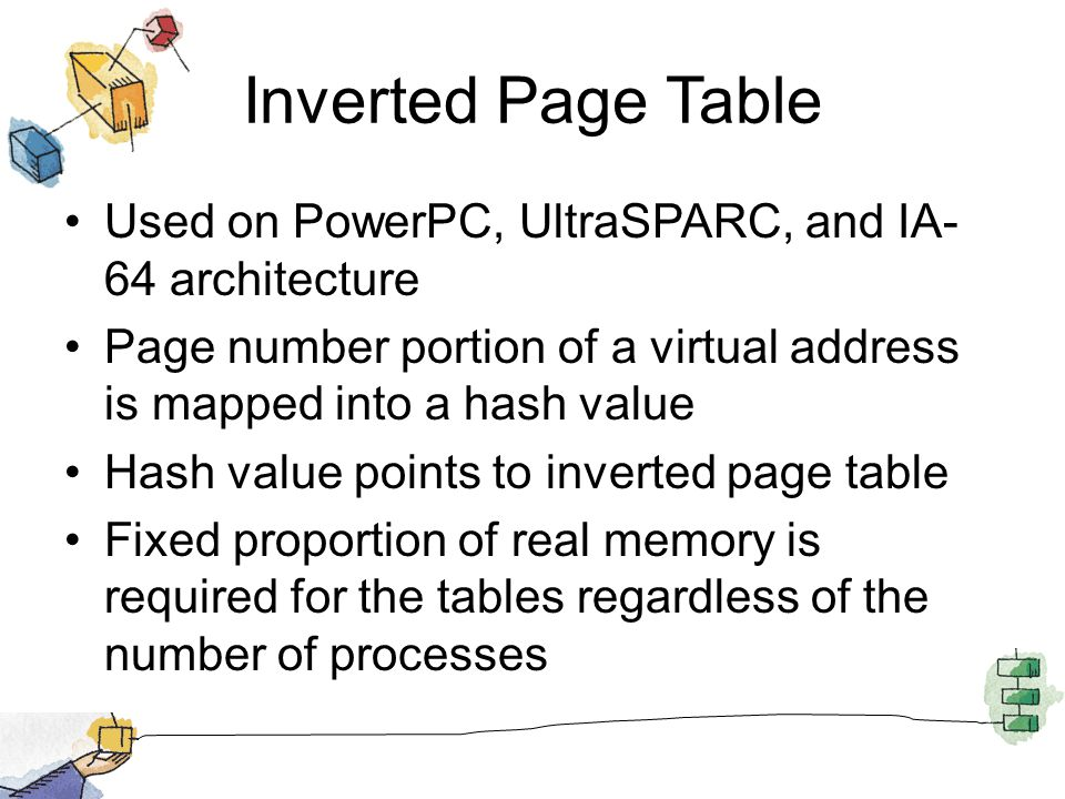 Inverted Page Table Used on PowerPC, UltraSPARC, and IA-64 architecture. Page number portion of a virtual address is mapped into a hash value.