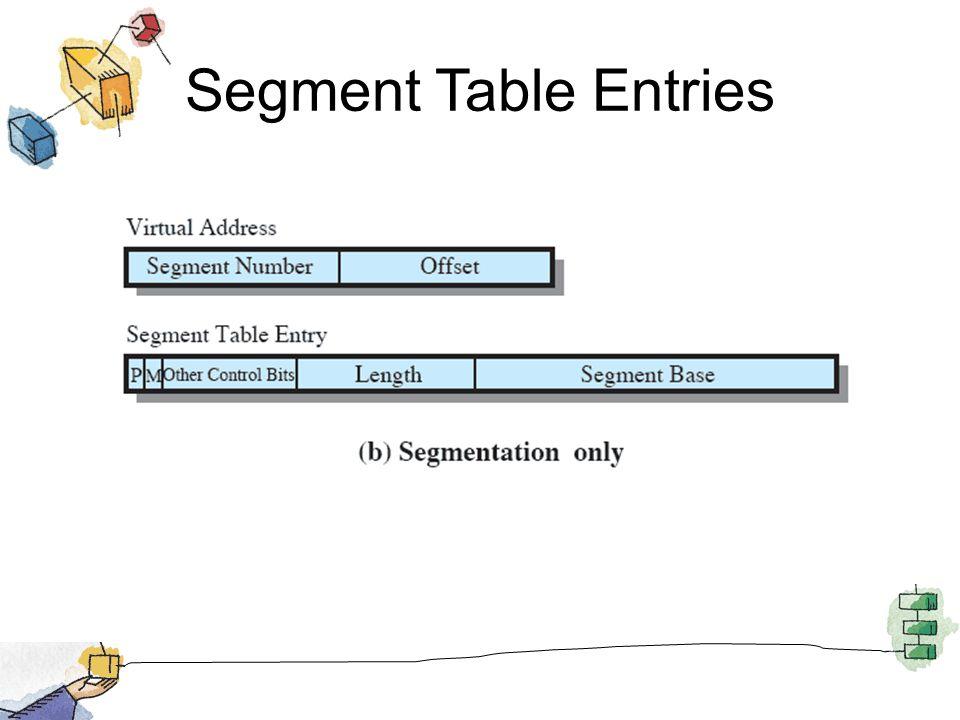 Segment Table Entries