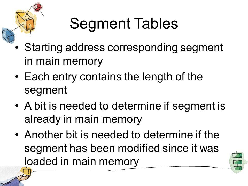 Segment Tables Starting address corresponding segment in main memory