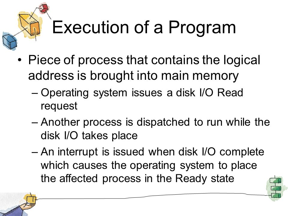 Execution of a Program Piece of process that contains the logical address is brought into main memory.