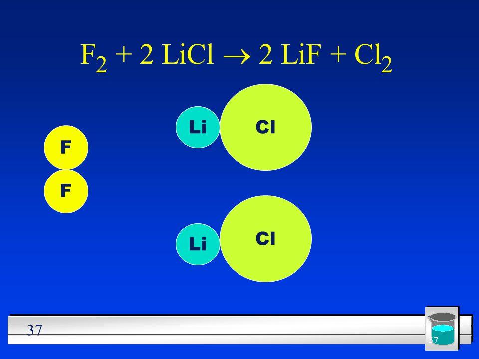 F2 + 2 LiCl ® 2 LiF + Cl2 Cl Li Li F F Cl Li Li