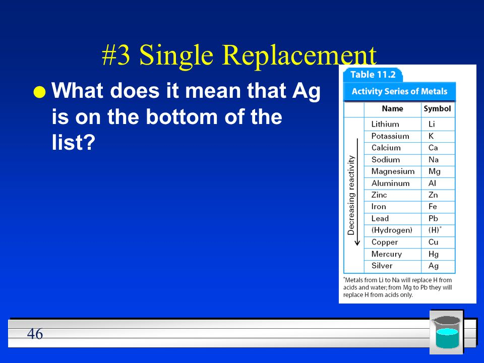 #3 Single Replacement What does it mean that Ag is on the bottom of the list