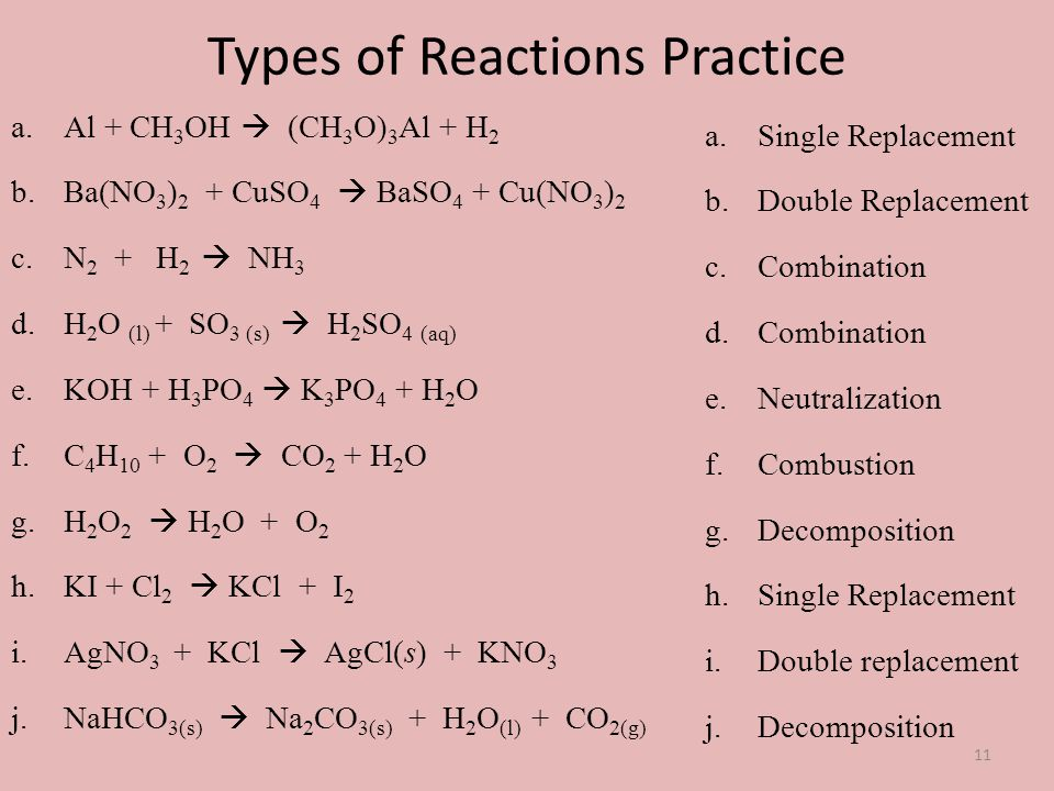 Types of Reactions Practice